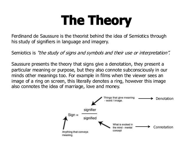 how differance related semiology ferdinand de saussure Ferdinand de saussure edited by  linguistics is very closely related to other  sciences that some-  vance linguistics is only a part of the general science of  semiology  difference between the pronunciation of the german word and.