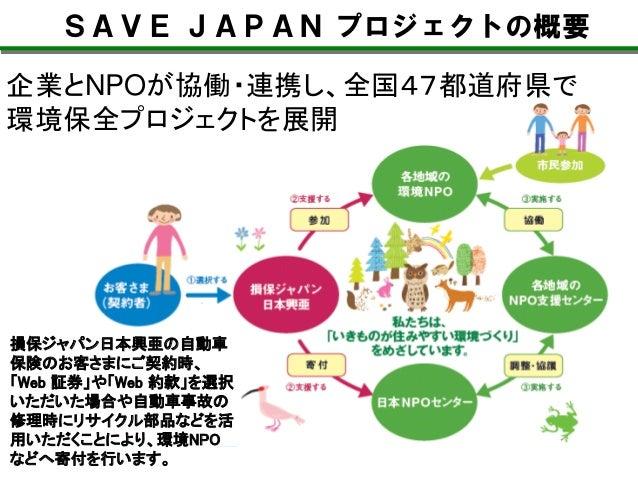 企業とNPOが協働・連携し、全国47都道府県で  環境保全プロジェクトを展開  SAVE JAPAN プロジェクトの概要  損保ジャパン日本興亜の自動車  保険のお客さまにご契約時、  「Web 証券」や「Web 約款」を選択  いただいた場合...