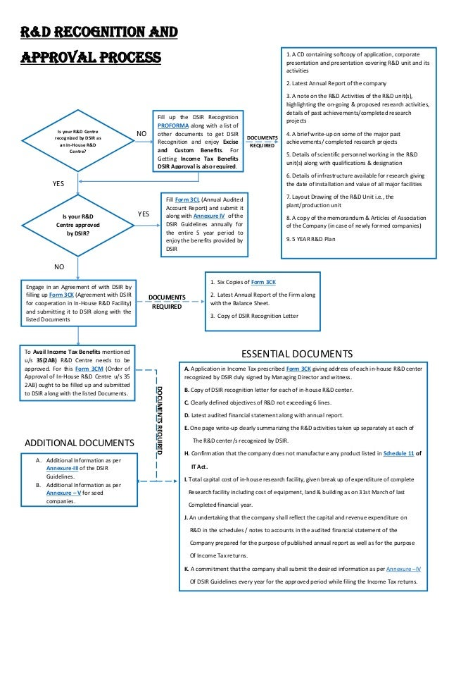 process flow chart engine schematic 'save money, get your r&d centre recognised by dsir' flowchart