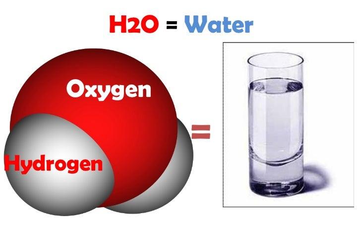 H2O = Water     Oxygen                 =Hydrogen