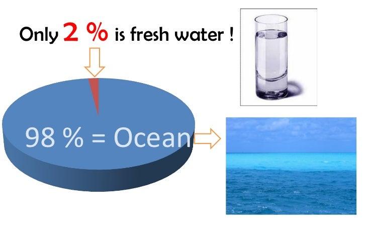 Only 2   % is fresh water !98 % = Ocean