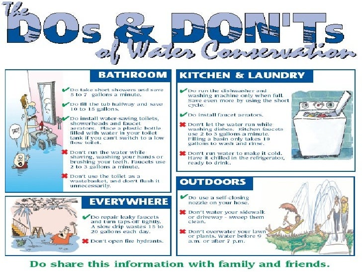 Save water poster for How to conserve water at home