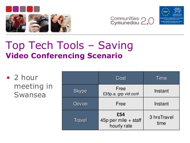 Save ££'s with technology 19NOV13