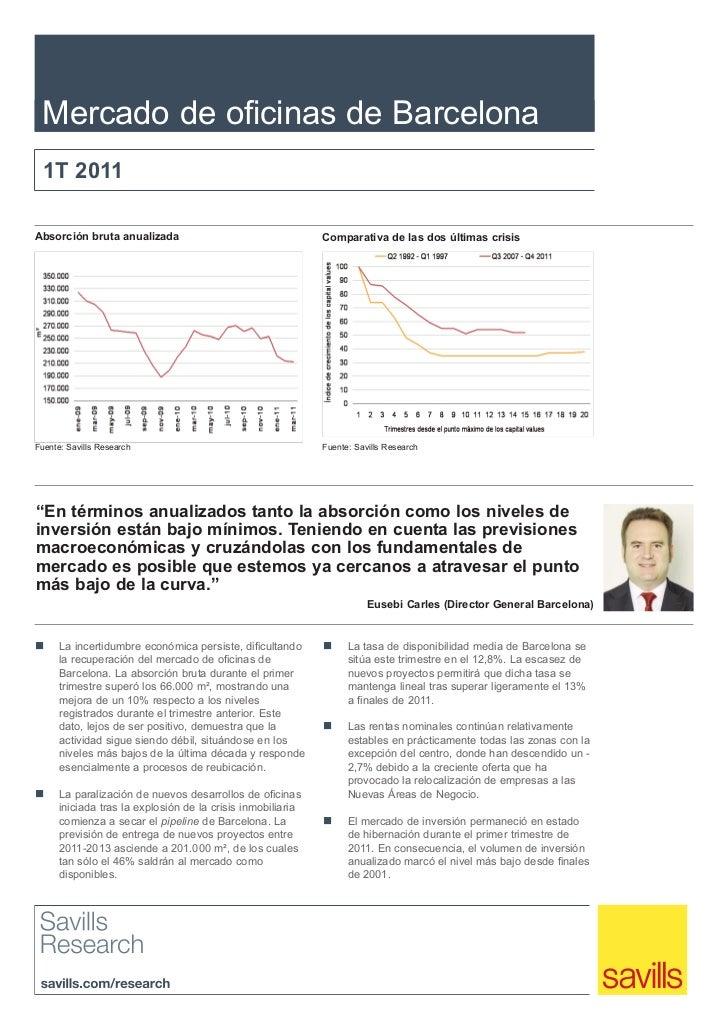 Mercado de oficinas de Barcelona  1T 2011Absorción bruta anualizada                                   Comparativa de las d...