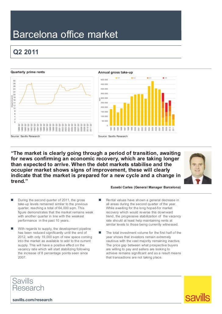 Barcelona office market  Q2 2011Quarterly prime rents                                       Annual gross take-upSource: Sa...