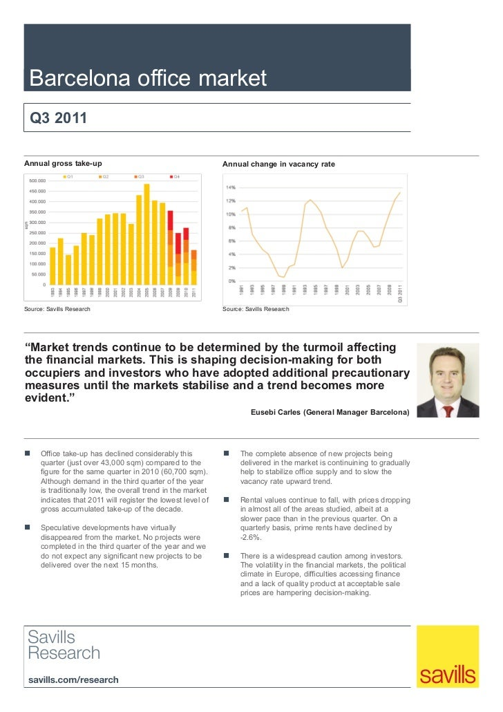 Barcelona office market  Q3 2011Annual gross take-up                                          Annual change in vacancy rat...
