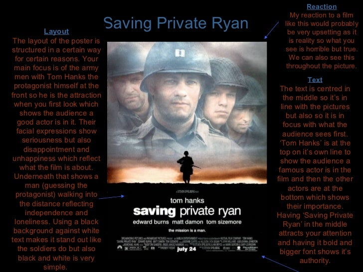 saving private ryan movie analysis Saving private ryan analysis 23,108 views share like download  abby gradeva, we apparel  screenwriter inspired to write the movie loosely based on moving story of the niland brothers: 4 brothers , 3 killed in the same week, all in different units:1 alive sullivan brothers: 5 brothers killed in action all served on the same vessel 6.