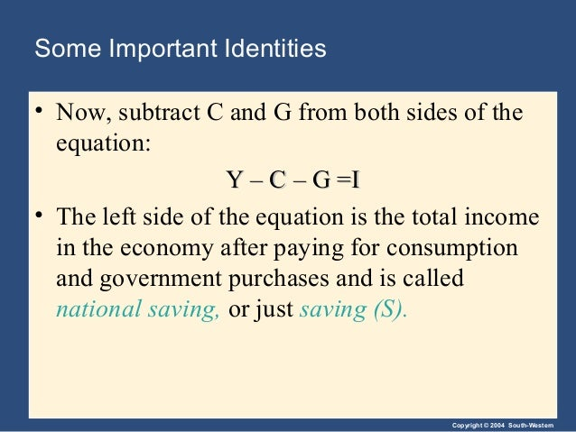 Copyright © 2004 South-Western Some Important Identities • Now, subtract C and G from both sides of the equation: Y – C – ...