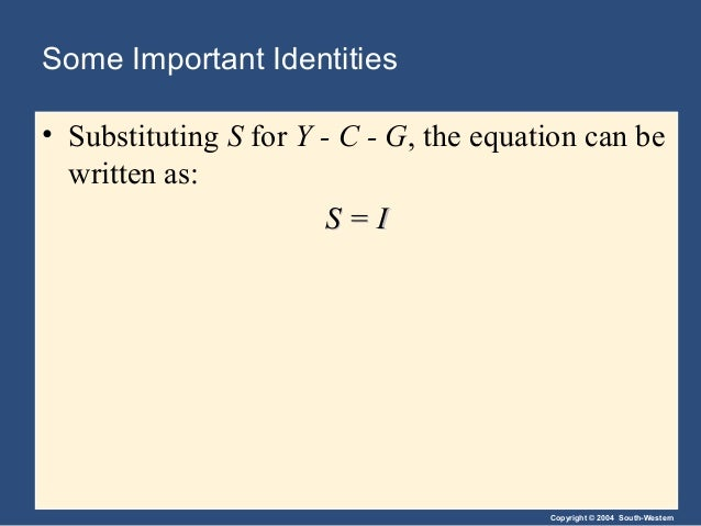 Copyright © 2004 South-Western Some Important Identities • Substituting S for Y - C - G, the equation can be written as: S...