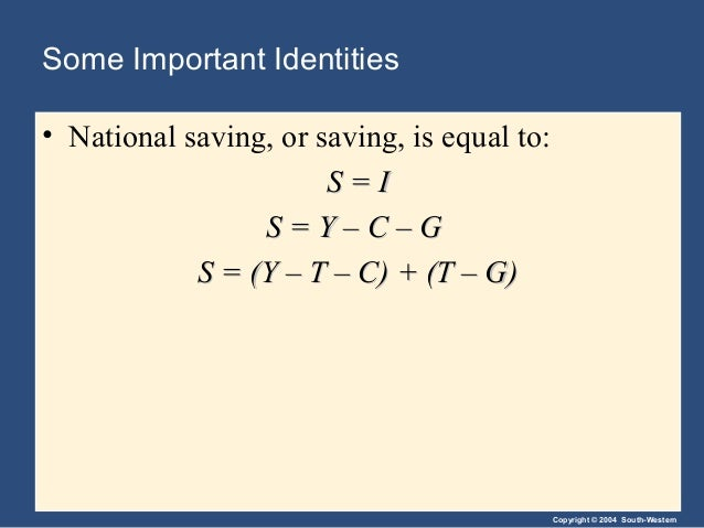 Copyright © 2004 South-Western Some Important Identities • National saving, or saving, is equal to: S = IS = I S = Y – C –...
