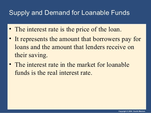 Copyright © 2004 South-Western Supply and Demand for Loanable Funds • The interest rate is the price of the loan. • It rep...