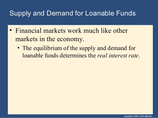 Copyright © 2004 South-Western Supply and Demand for Loanable Funds • Financial markets work much like other markets in th...