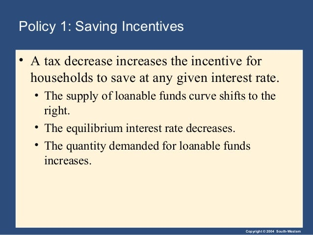 Copyright © 2004 South-Western Policy 1: Saving Incentives • A tax decrease increases the incentive for households to save...