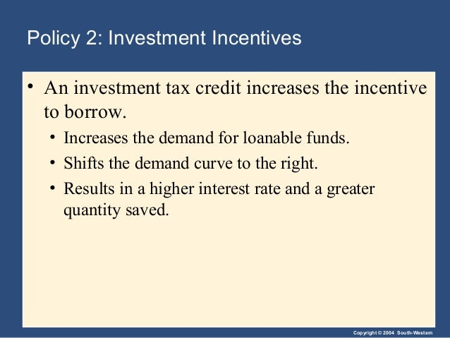 Copyright © 2004 South-Western Policy 2: Investment Incentives • An investment tax credit increases the incentive to borro...