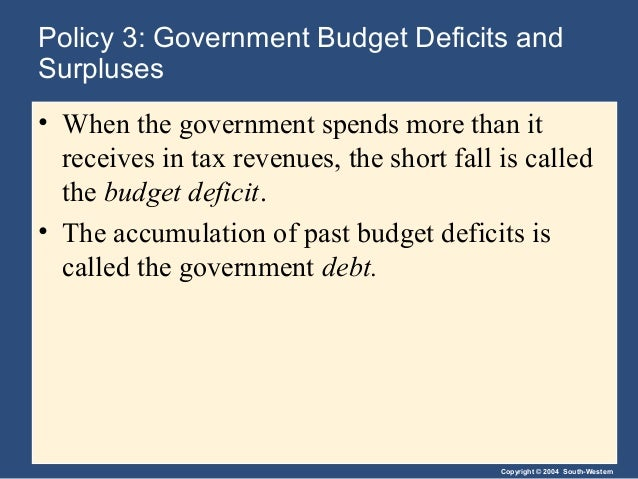 Copyright © 2004 South-Western Policy 3: Government Budget Deficits and Surpluses • When the government spends more than i...
