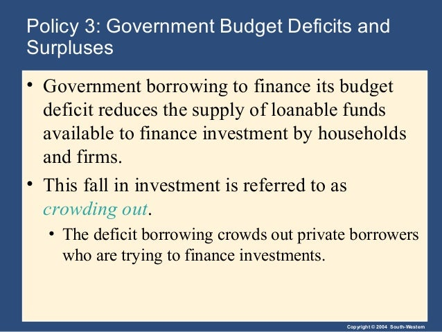 Copyright © 2004 South-Western Policy 3: Government Budget Deficits and Surpluses • Government borrowing to finance its bu...
