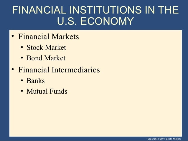 Copyright © 2004 South-Western FINANCIAL INSTITUTIONS IN THE U.S. ECONOMY • Financial Markets • Stock Market • Bond Market...