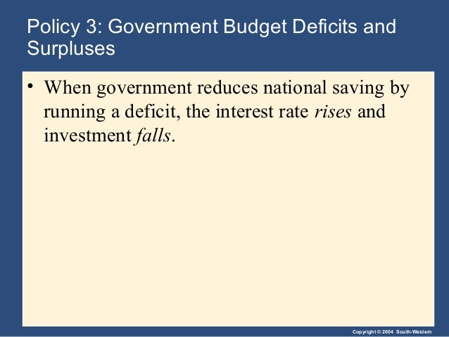 Copyright © 2004 South-Western Policy 3: Government Budget Deficits and Surpluses • When government reduces national savin...