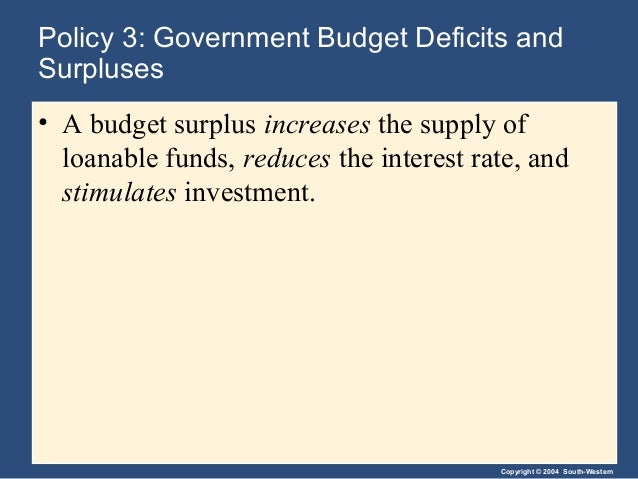 Copyright © 2004 South-Western Policy 3: Government Budget Deficits and Surpluses • A budget surplus increases the supply ...