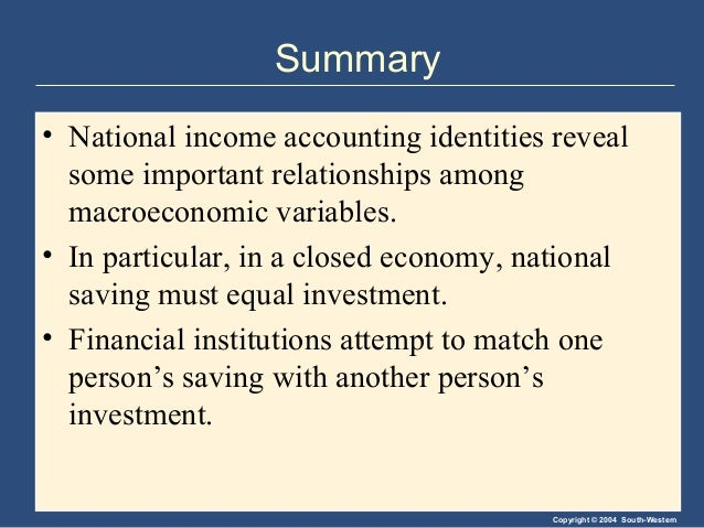 Copyright © 2004 South-Western Summary • National income accounting identities reveal some important relationships among m...