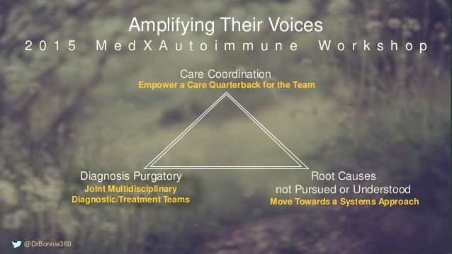 Amplifying Their Voices Diagnosis Purgatory 2 0 1 5 M e d X A u t o i m m u n e W o r k s h o p Care Coordination Root Cau...
