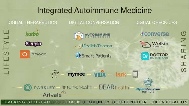 LIFESTYLE SHARING DIGITAL THERAPEUTICS DIGITAL CHECK-UPSDIGITAL CONVERSATION Integrated Autoimmune Medicine TRA CKI NG SE ...