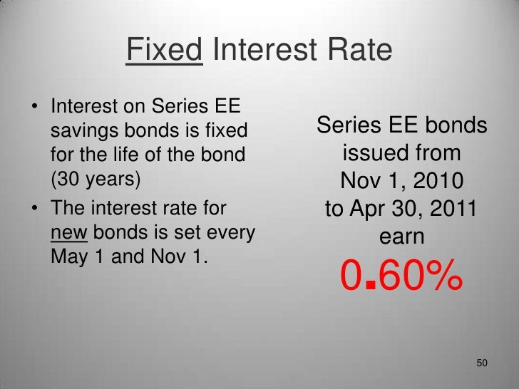 Series EE Rate vs. Yield