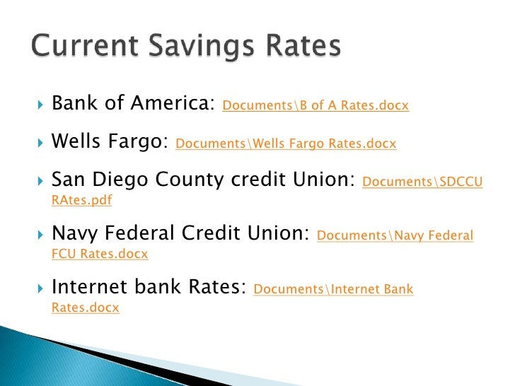 Navy Federal Auto Loan Rates >> Lesson Plan 3 Savings & Checking Accounts