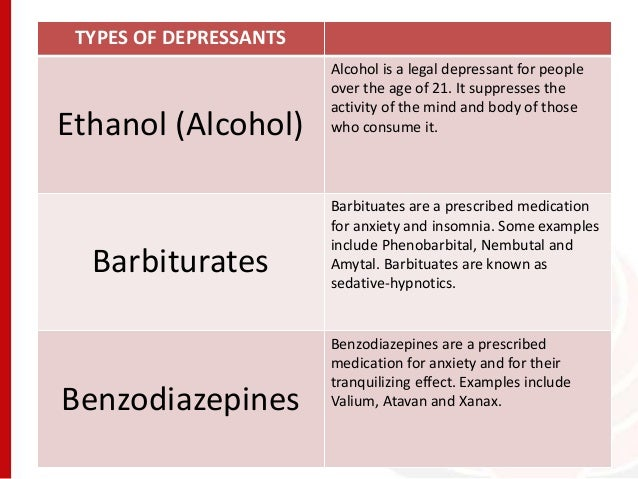 antidepressant drugs types effects and developments Learn about the different types of antidepressants such as tcas, ssris, and maois side effects, drug interactions, and conditions antidepressants are prescribed is included in the information drugs a-z pill identifier supplements symptom checker diseases dictionary media.