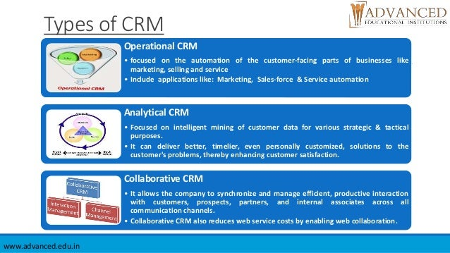 types of customer relationship management Customer Relationship Management