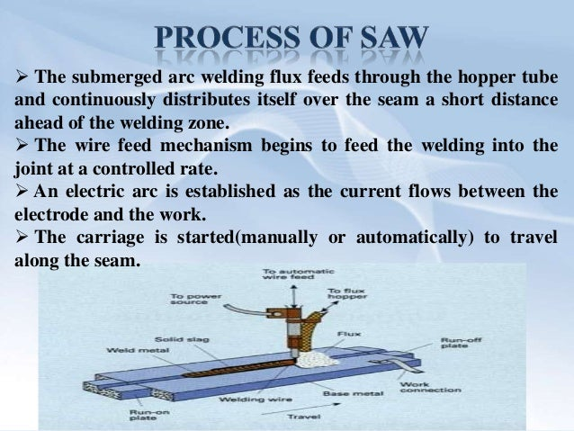 Submerged Arc Welding Introduction And Types