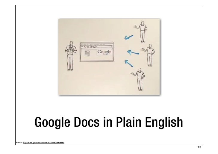 Google Docs in Plain EnglishSource: http://www.youtube.com/watch?v=eRqUE6IHTEA                                            ...