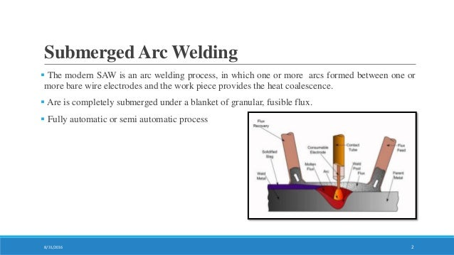 thesis on submerged arc welding 1 a thesis on development of fluxes for submerged arc welding of high strength low alloy steel submitted in the partial fulfillment of requirement for.