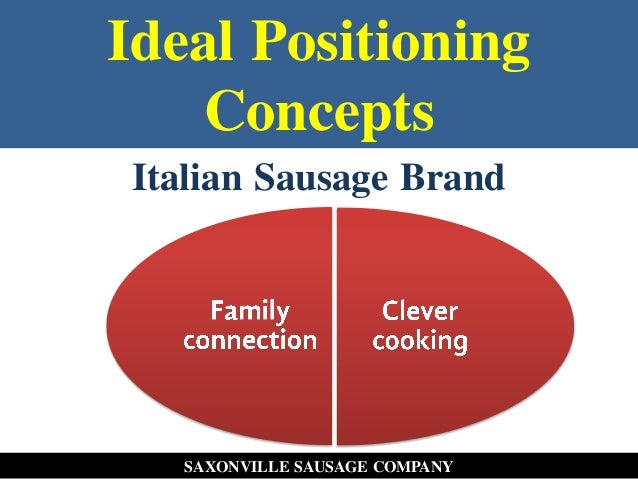 saxonville sausage company Saxonville case study in 2006, the saxonville sausage company found itself in a difficult situation one year earlier, this family business had generated revenues of $15.