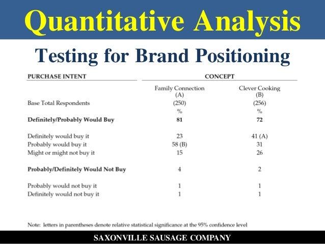 Saxonville Sausage Company Case Solution
