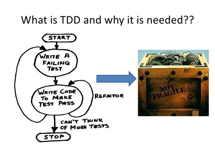Say Hello 2 Bdd Slide 3