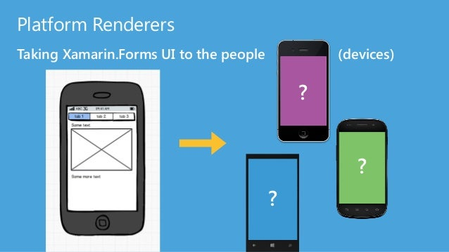 Platform Renderers Taking Xamarin.Forms UI to the people