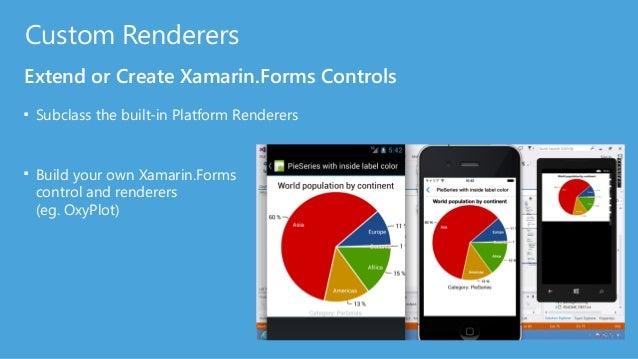Further Reading… ■ developer.xamarin.com ■ forums.xamarin.com ■ Creating Mobile Apps with Xamarin.Forms - Charles Petzold...