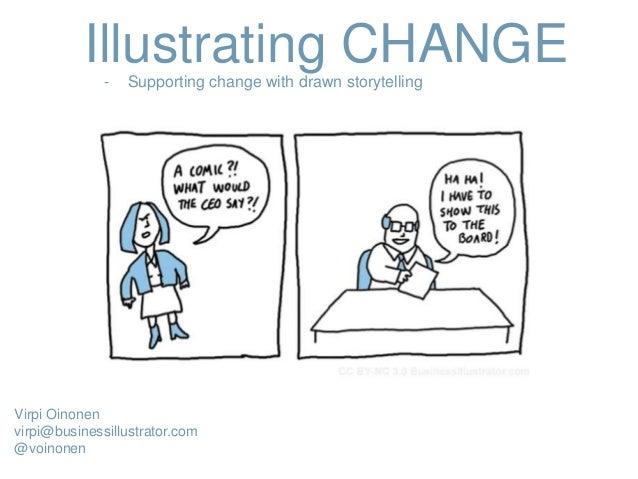 Illustrating CHANGE- Supporting change with drawn storytelling Virpi Oinonen virpi@businessillustrator.com @voinonen