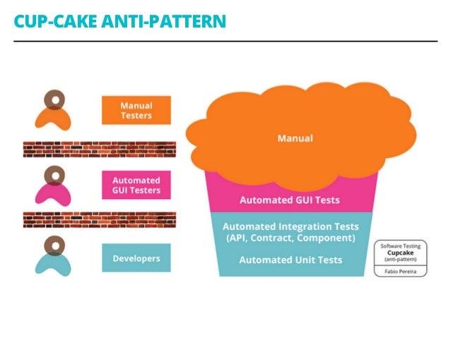 CUP-CAKE ANTI-PATTERN