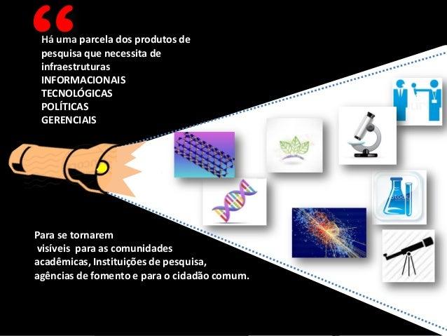 ANALISADOS EM NOVOS E DIFERENTES CONTEXTOS DOS DADOS DE PESQUISA REUSO Os pesquisadores começaram a creditar toda a confia...
