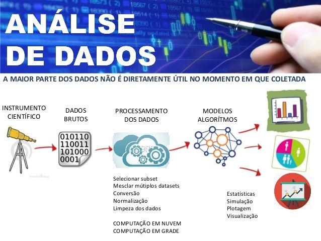 UM EXEMPLO DE PROCESSAMENTO DE DADOS BRUTOS