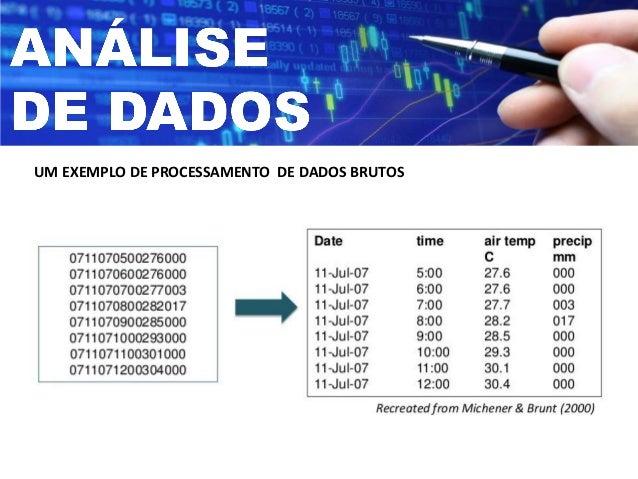 DADOS BASES DE DADOS REPOSITÓROS ACESSO GESTÃO CURADORIA MINERAÇÃO PRIVACIDADE REDES REDES DE PESQUISA/EDUCAÇÃO NACIONAIS ...