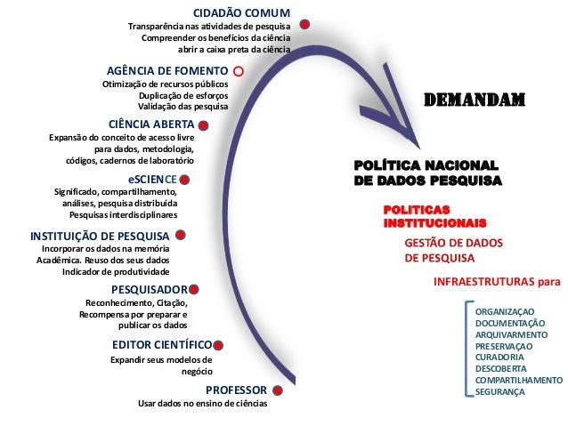 REGISTRO DE FATOS USADOS COMO FONTES PRIMÁRIAS NA INVESTIGAÇÃO CIENTÍFICA E QUE GERALMENTE SÃO ACEITOS NA COMUNIDADE CIENT...