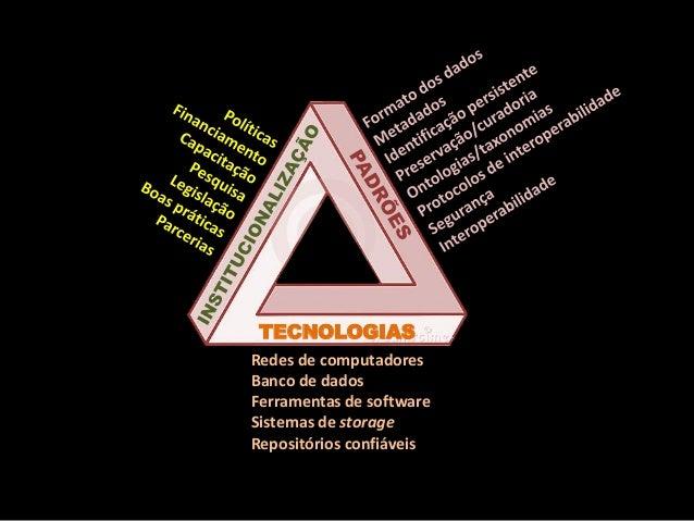 ENTREVISTAS ANOTAÇÕES DADOS DE PESQUISA SÃO GERADOS PARA DIFERENTES PROPÓSITOS, POR DIFERENTES COMUNIDADES CIENTÍFICAS E P...