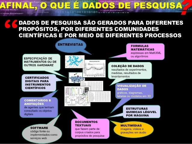 DADOS BRUTOS ou DADOS PRIMÁRIOS Dados provenientes diretamente do instrumento científico .PROCESSAMENTO . CALIBRAÇÃO .VALI...