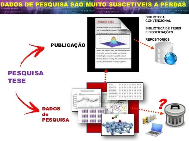 PESQUISA TESE ? PUBLICAÇÃO DADOS de PESQUISA DADOS DE PESQUISA SÃO MUITO SUSCETÍVEIS A PERDAS BIBLIOTECA CONVENCIONAL BIBL...