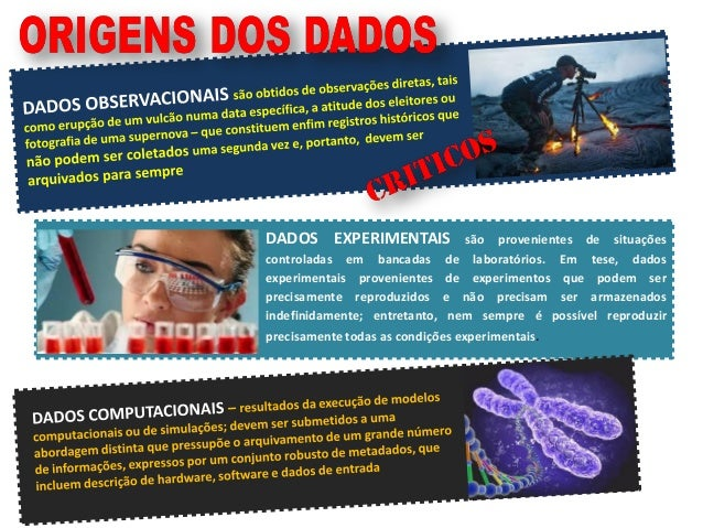 OBSERVACIONAIS COMPUTACIONAIS EXPERIMENTAIS PRIMÁRIOS DERIVADOS SUJOS LIMPOS ESTÁVEIS DINÂMICOS TERCIÁRIOSÊFEMEROS Alguns ...