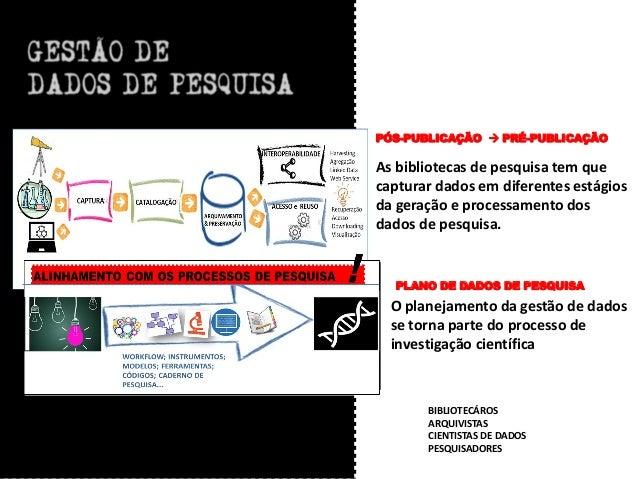 BIBLIOTECONOMIA VOLTADA PARA PESQUISA GESTÃO DA TECNOLOGIA DA INFORMAÇÃO CIÊNCIA BASEADA EM DADOS INFRAESTRUTURA DE DADOS ...