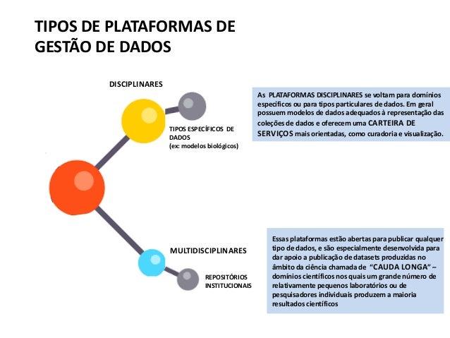 PLANO DE GESTÃO DE DADOS TÉCNICOS/ COMPUTACIONAIS ANÁLISE MINERAÇÃO MODELAGEM VISUALIZAÇÃO INTERFACES ESTATÍSTICAS DE USO/...